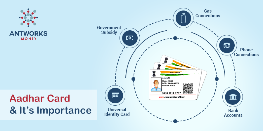 Aadhar Card & It's Importance